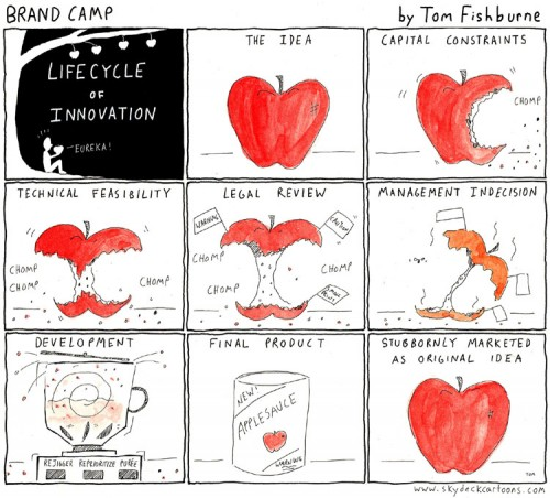 Brand Camp par Tom Fishburne