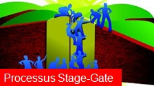 Processus Stage-Gate