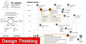 Design Thinking et parcours client sont liés